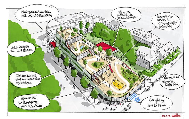 Modellzeichnung Wohnhaus